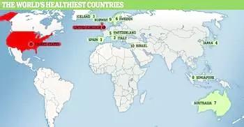 স্বাস্থ্যবান দেশের তালিকায় প্রথম স্পেন চতুর্থ জাপান